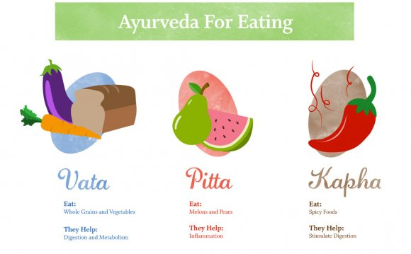 Vata Ayurveda Mind body type
