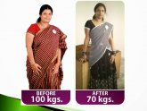 Ayurveda Products for Weight loss